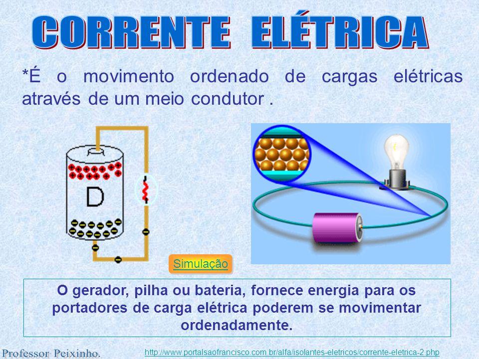 *É o movimento ordenado de cargas elétricas através de um meio condutor. O gerador, pilha ou bateria, fornece energia para os portadores de carga elét