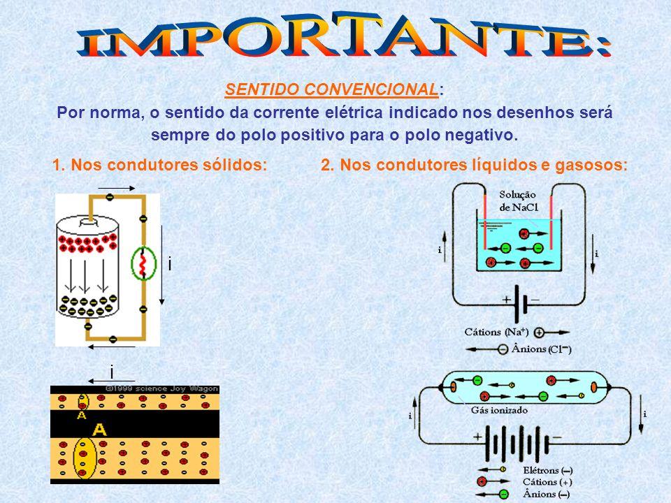 SENTIDO CONVENCIONAL: Por norma, o sentido da corrente elétrica indicado nos desenhos será sempre do polo positivo para o polo negativo. 1. Nos condut