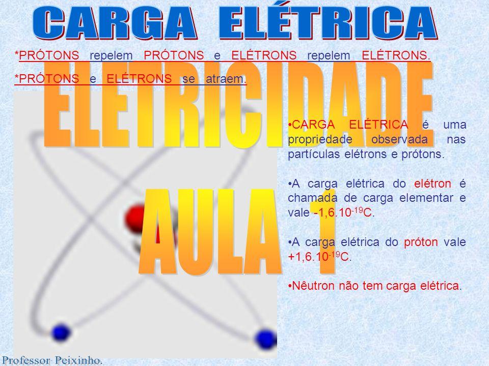 CARGA ELÉTRICA é uma propriedade observada nas partículas elétrons e prótons. A carga elétrica do elétron é chamada de carga elementar e vale -1,6.10
