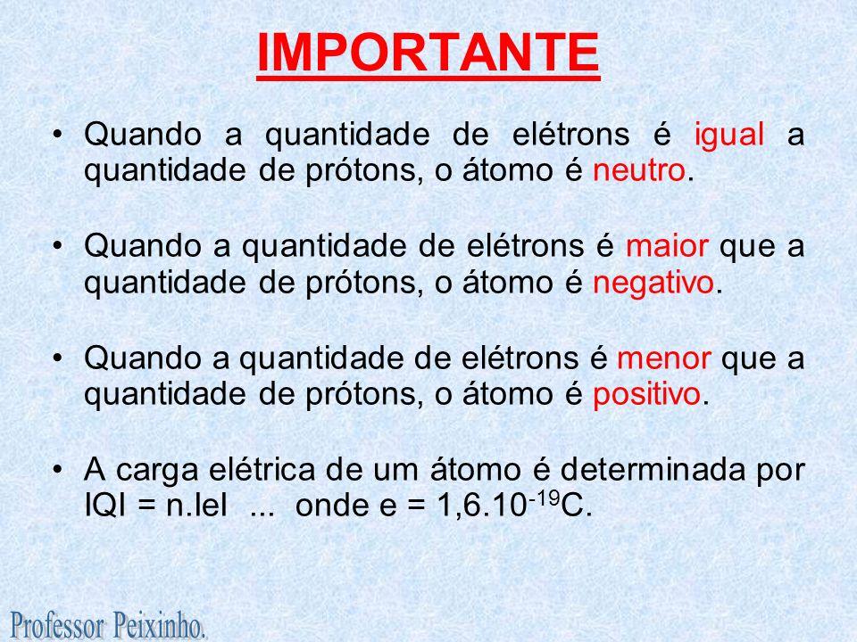 IMPORTANTE Quando a quantidade de elétrons é igual a quantidade de prótons, o átomo é neutro. Quando a quantidade de elétrons é maior que a quantidade