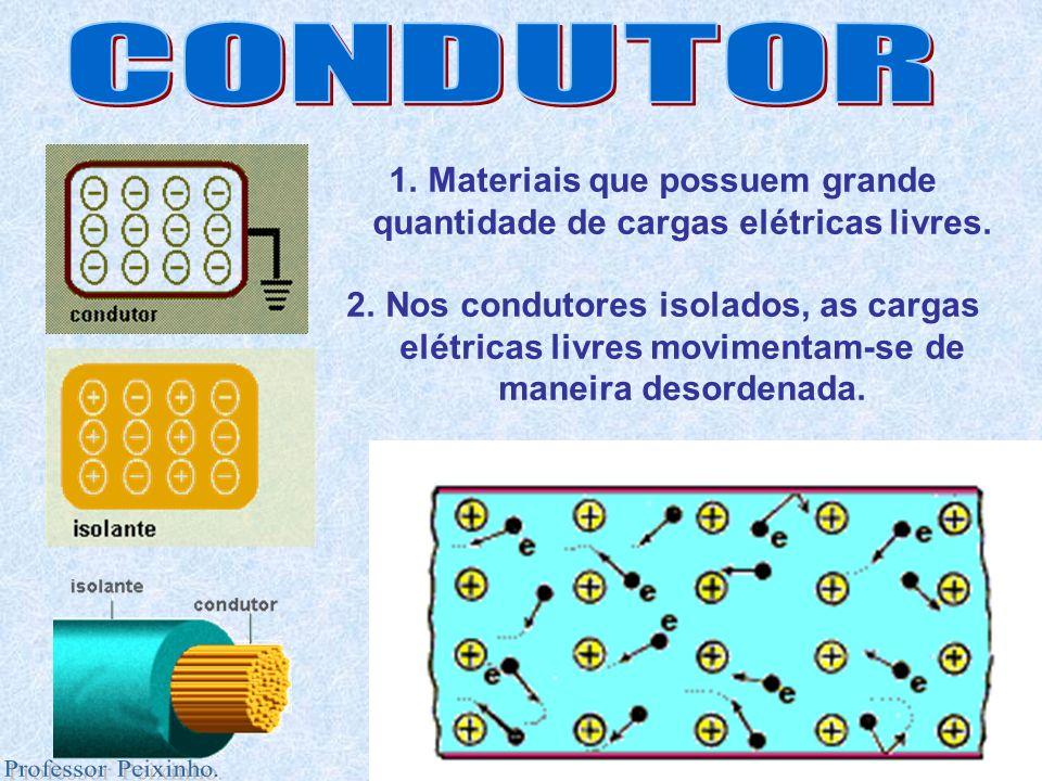 1.Materiais que possuem grande quantidade de cargas elétricas livres. 2.Nos condutores isolados, as cargas elétricas livres movimentam-se de maneira d