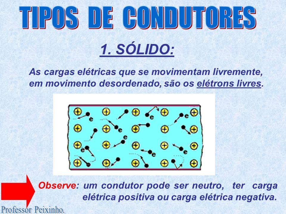 1. SÓLIDO: As cargas elétricas que se movimentam livremente, em movimento desordenado, são os elétrons livres. Observe: um condutor pode ser neutro, t