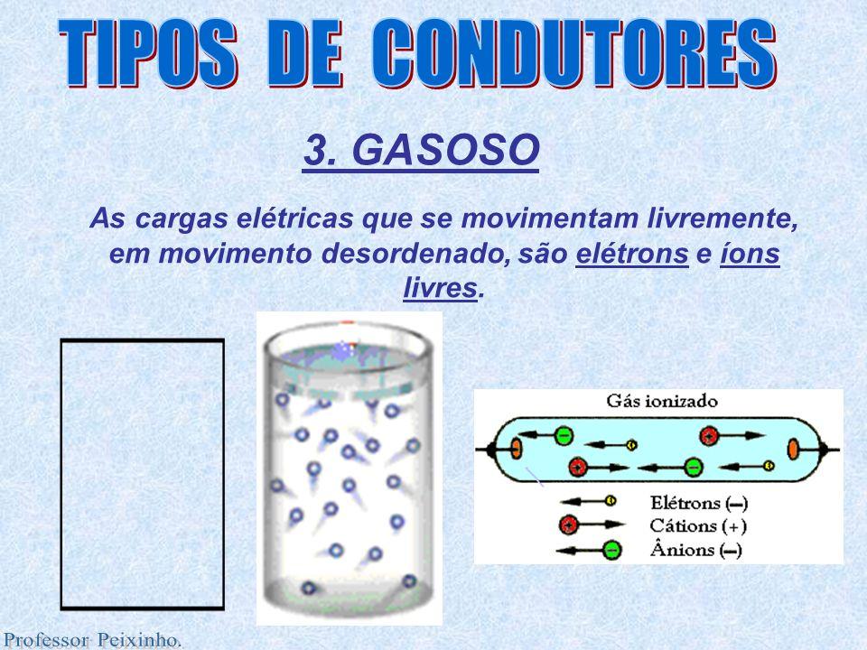 3. GASOSO As cargas elétricas que se movimentam livremente, em movimento desordenado, são elétrons e íons livres.