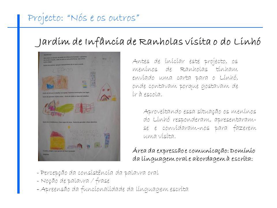 Projecto: Nós e os outros Jardim de Infância de Ranholas visita o do Linhó Antes de iniciar este projecto, os meninos de Ranholas tinham enviado uma c