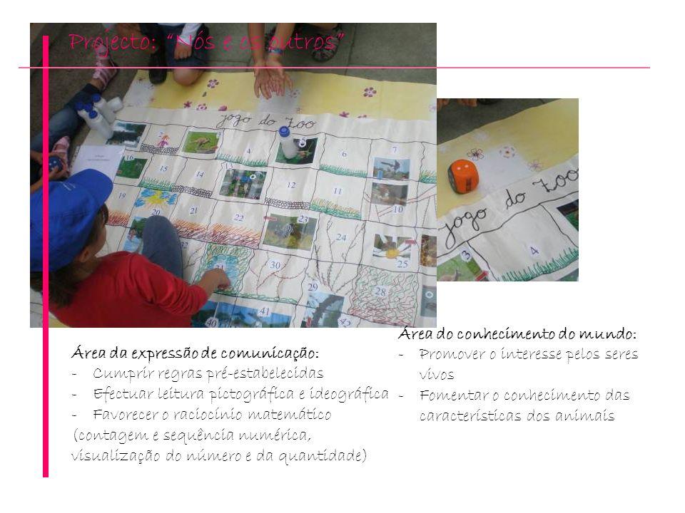 Projecto: Nós e os outros Área da expressão de comunicação: -Cumprir regras pré-estabelecidas -Efectuar leitura pictográfica e ideográfica -Favorecer
