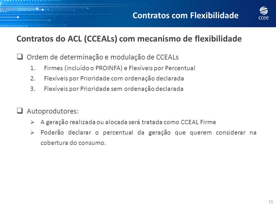 15 Contratos do ACL (CCEALs) com mecanismo de flexibilidade Ordem de determinação e modulação de CCEALs 1.Firmes (incluído o PROINFA) e Flexíveis por