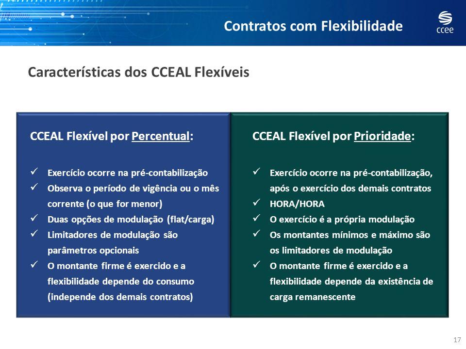 17 Características dos CCEAL Flexíveis Contratos com Flexibilidade CCEAL Flexível por Prioridade: Exercício ocorre na pré-contabilização, após o exerc