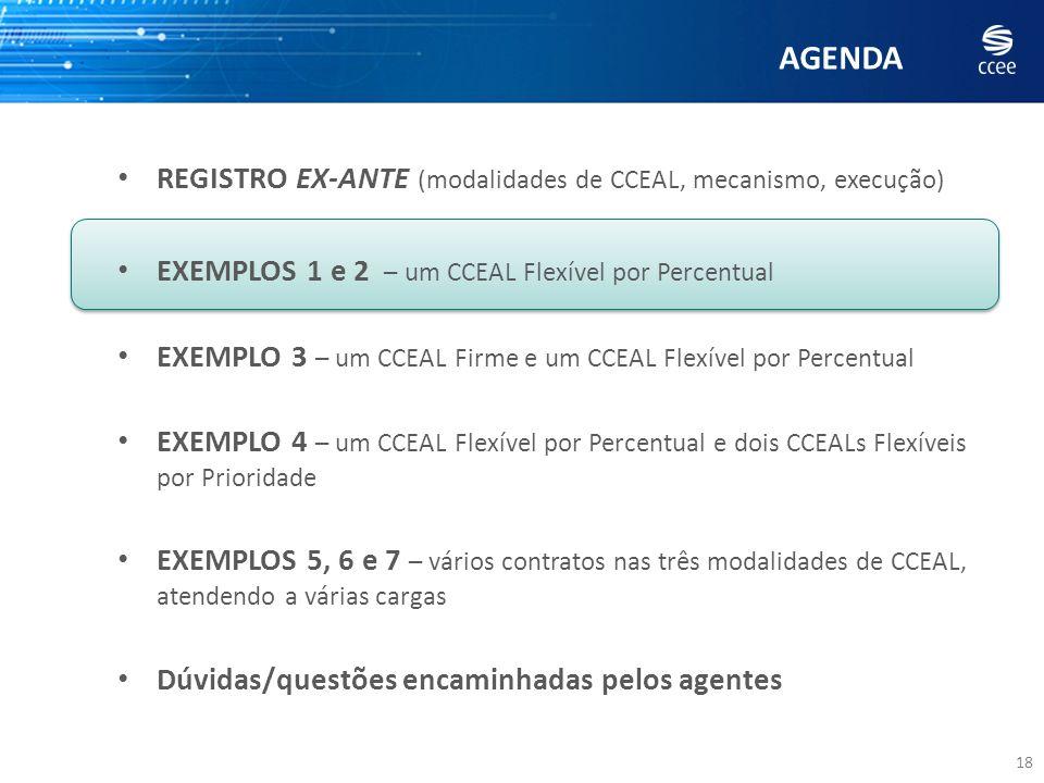 AGENDA 18 REGISTRO EX-ANTE (modalidades de CCEAL, mecanismo, execução) EXEMPLOS 1 e 2 – um CCEAL Flexível por Percentual EXEMPLO 3 – um CCEAL Firme e