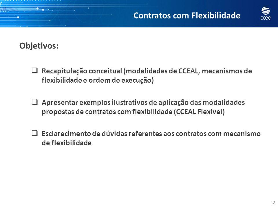 Contratos com Flexibilidade 2 Objetivos: Recapitulação conceitual (modalidades de CCEAL, mecanismos de flexibilidade e ordem de execução) Apresentar e