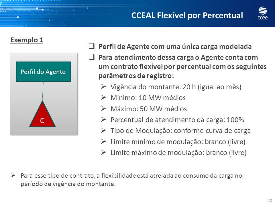 20 Exemplo 1 Perfil de Agente com uma única carga modelada Para atendimento dessa carga o Agente conta com um contrato flexível por percentual com os