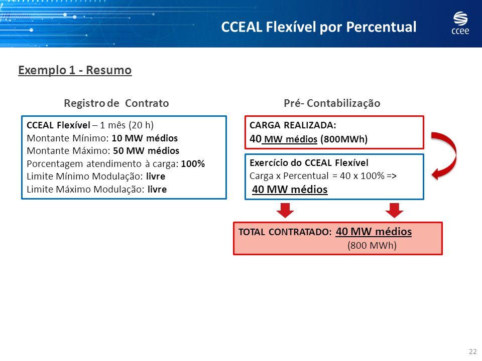 22 Exemplo 1 - Resumo CCEAL Flexível – 1 mês (20 h) Montante Mínimo: 10 MW médios Montante Máximo: 50 MW médios Porcentagem atendimento à carga: 100%