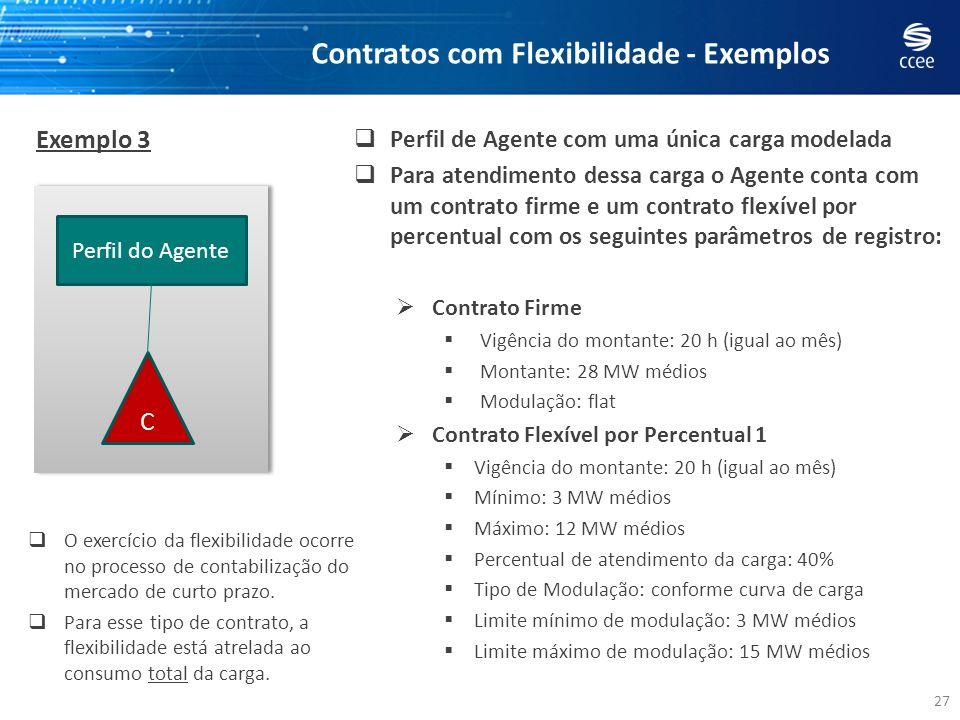 27 Exemplo 3 Contratos com Flexibilidade - Exemplos Perfil de Agente com uma única carga modelada Para atendimento dessa carga o Agente conta com um c