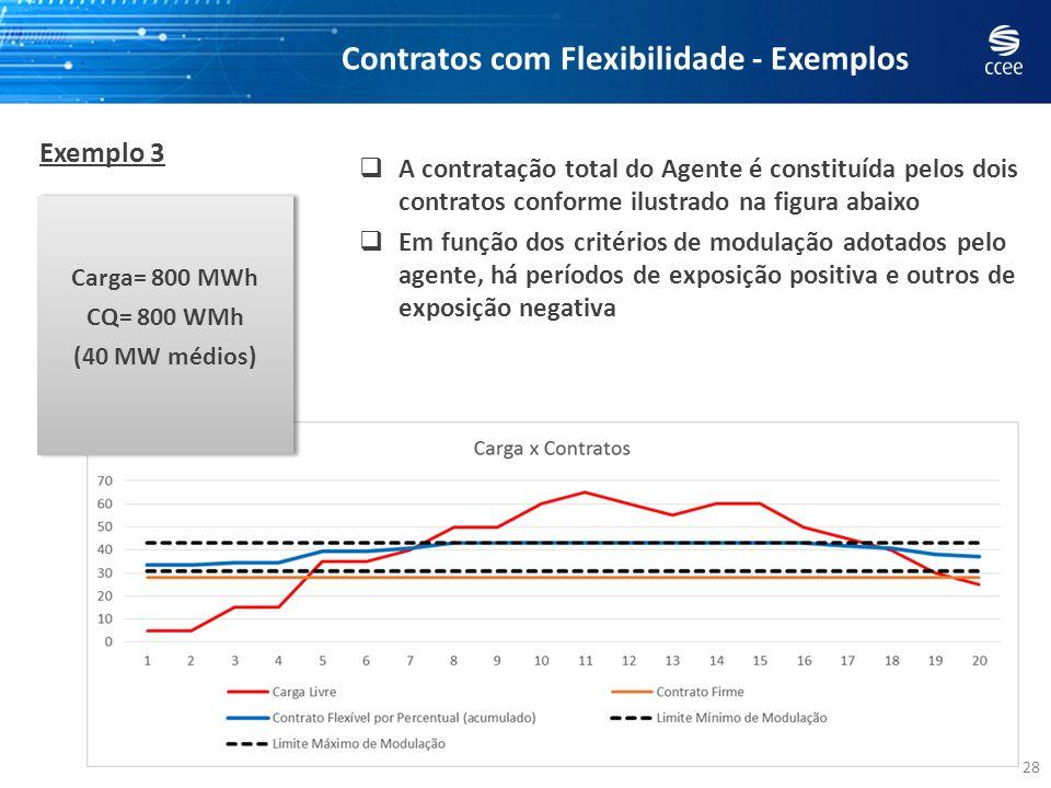 28 Exemplo 3 Contratos com Flexibilidade - Exemplos A contratação total do Agente é constituída pelos dois contratos conforme ilustrado na figura abai