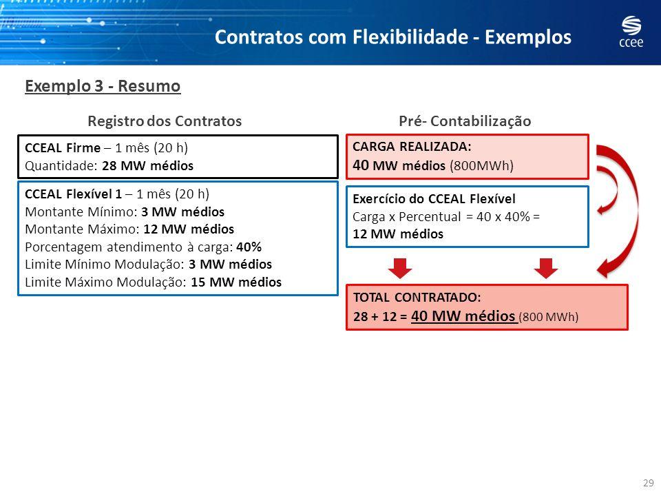 CCEAL Firme – 1 mês (20 h) Quantidade: 28 MW médios CCEAL Flexível 1 – 1 mês (20 h) Montante Mínimo: 3 MW médios Montante Máximo: 12 MW médios Porcent