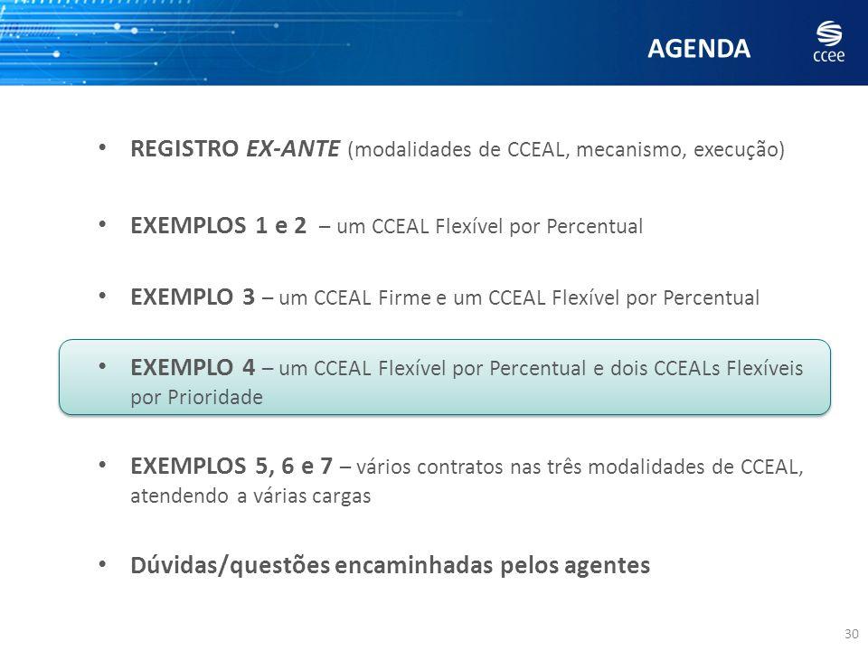 AGENDA 30 REGISTRO EX-ANTE (modalidades de CCEAL, mecanismo, execução) EXEMPLOS 1 e 2 – um CCEAL Flexível por Percentual EXEMPLO 3 – um CCEAL Firme e