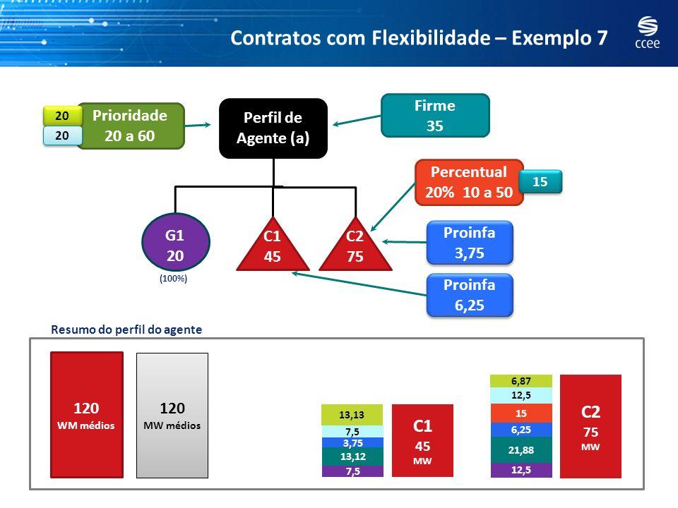 Percentual 20% 10 a 50 Contratos com Flexibilidade – Exemplo 7 Perfil de Agente (a) C2 75 C1 45 Firme 35 Prioridade 20 a 60 20 15 G1 20 Proinfa 6,25 P