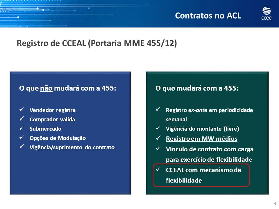 4 Registro de CCEAL (Portaria MME 455/12) Contratos no ACL O que mudará com a 455: Registro ex-ante em periodicidade semanal Vigência do montante (liv