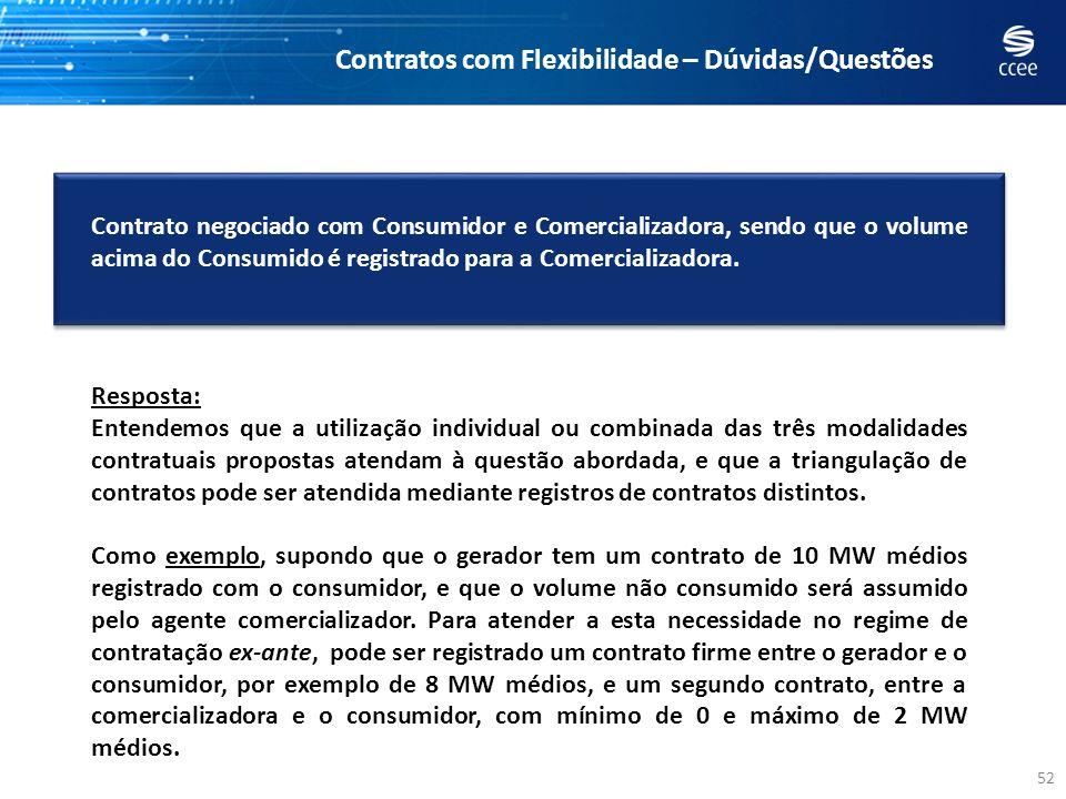 52 Contratos com Flexibilidade – Dúvidas/Questões Contrato negociado com Consumidor e Comercializadora, sendo que o volume acima do Consumido é regist