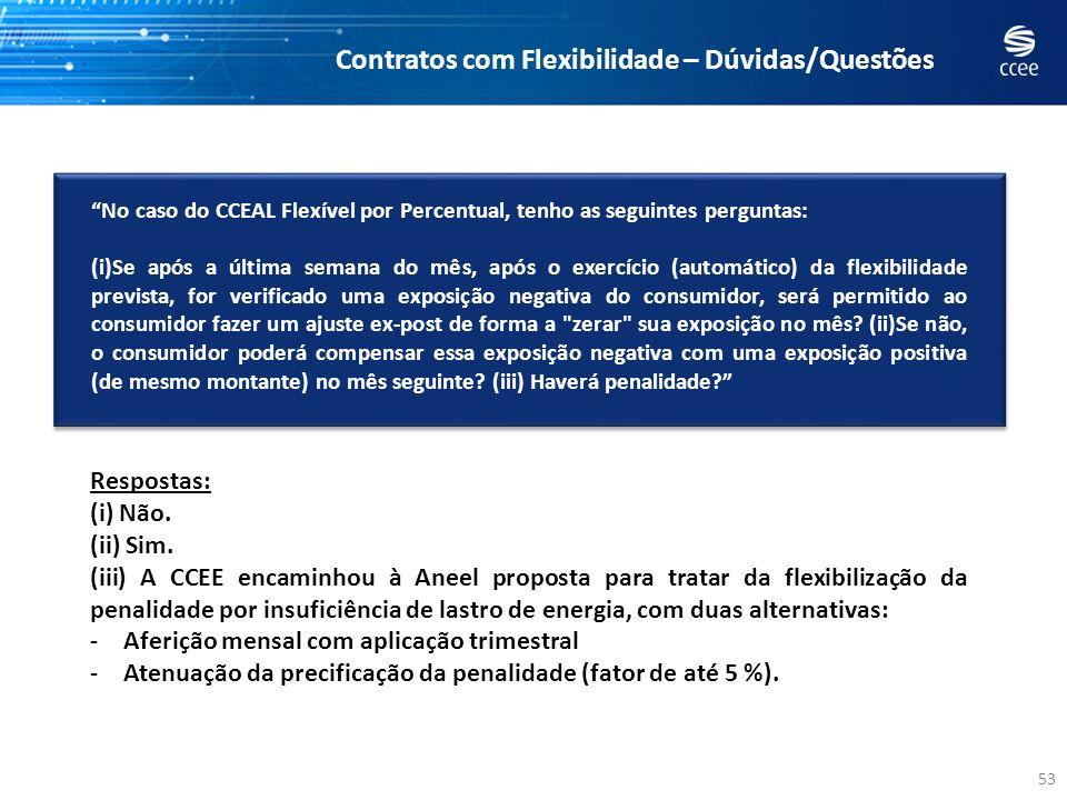 53 Contratos com Flexibilidade – Dúvidas/Questões No caso do CCEAL Flexível por Percentual, tenho as seguintes perguntas: (i)Se após a última semana d