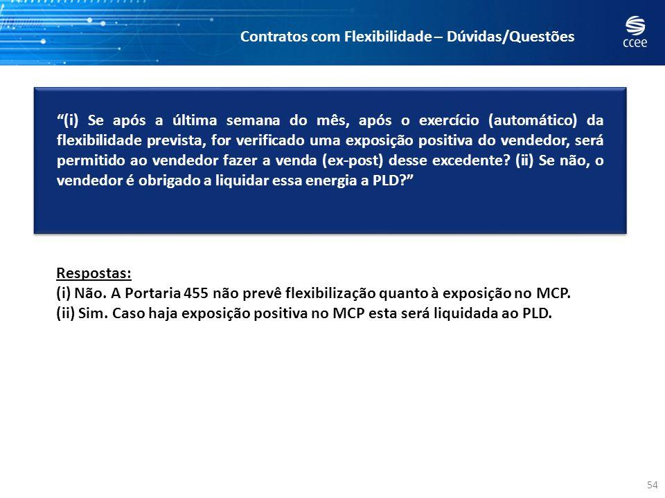 54 Contratos com Flexibilidade – Dúvidas/Questões Respostas: (i) Não. A Portaria 455 não prevê flexibilização quanto à exposição no MCP. (ii) Sim. Cas