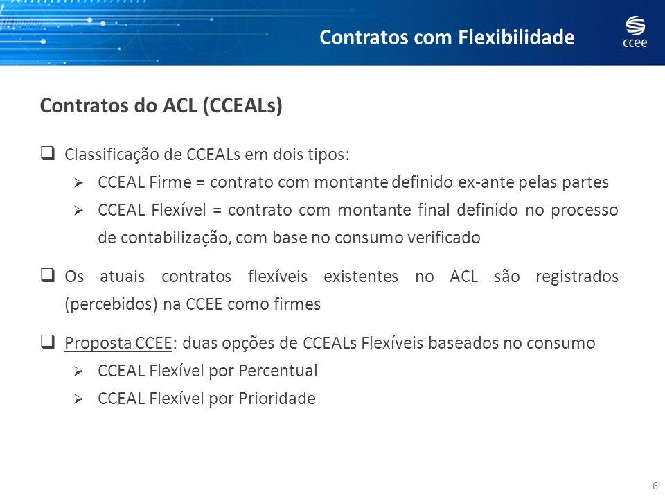 6 Classificação de CCEALs em dois tipos: CCEAL Firme = contrato com montante definido ex-ante pelas partes CCEAL Flexível = contrato com montante fina