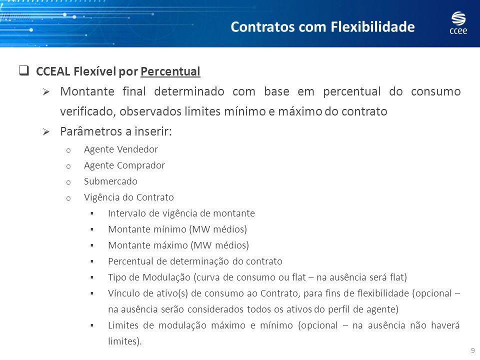 9 CCEAL Flexível por Percentual Montante final determinado com base em percentual do consumo verificado, observados limites mínimo e máximo do contrat