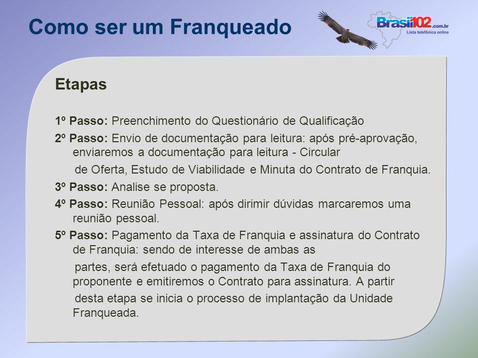 A franquia é um negócio tão interessante que serve para todos os tipos de produtos e serviços. A Brasil102 traz uma inovação, Lista Telefônica On-line