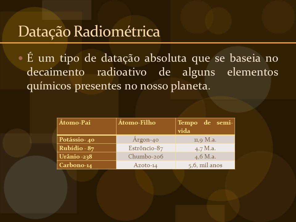 Datação Radiométrica É um tipo de datação absoluta que se baseia no decaimento radioativo de alguns elementos químicos presentes no nosso planeta. Áto