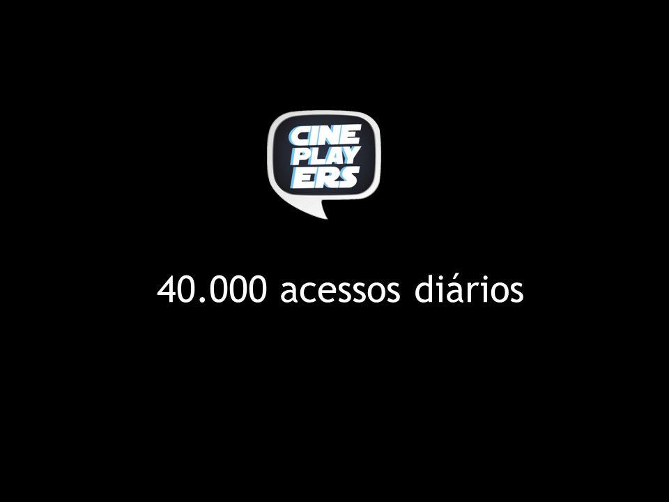 40.000 acessos diários