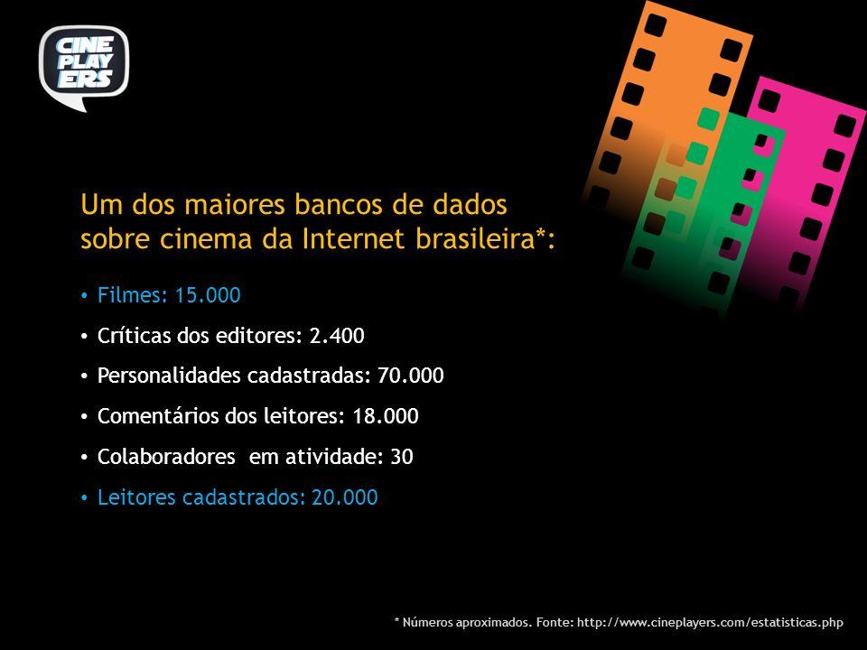 Um dos maiores bancos de dados sobre cinema da Internet brasileira*: Filmes: 15.000 Críticas dos editores: 2.400 Personalidades cadastradas: 70.000 Comentários dos leitores: 18.000 Colaboradores em atividade: 30 Leitores cadastrados: 20.000 * Números aproximados.