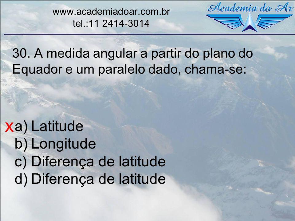 30. A medida angular a partir do plano do Equador e um paralelo dado, chama-se: www.academiadoar.com.br tel.:11 2414-3014 a)Latitude b)Longitude c)Dif