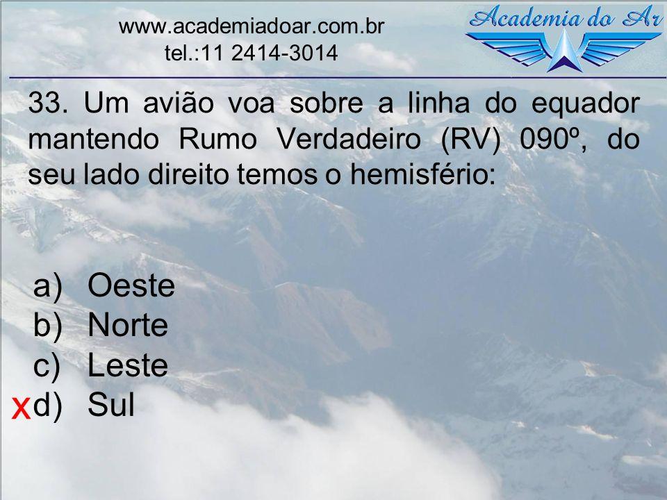 33. Um avião voa sobre a linha do equador mantendo Rumo Verdadeiro (RV) 090º, do seu lado direito temos o hemisfério: www.academiadoar.com.br tel.:11