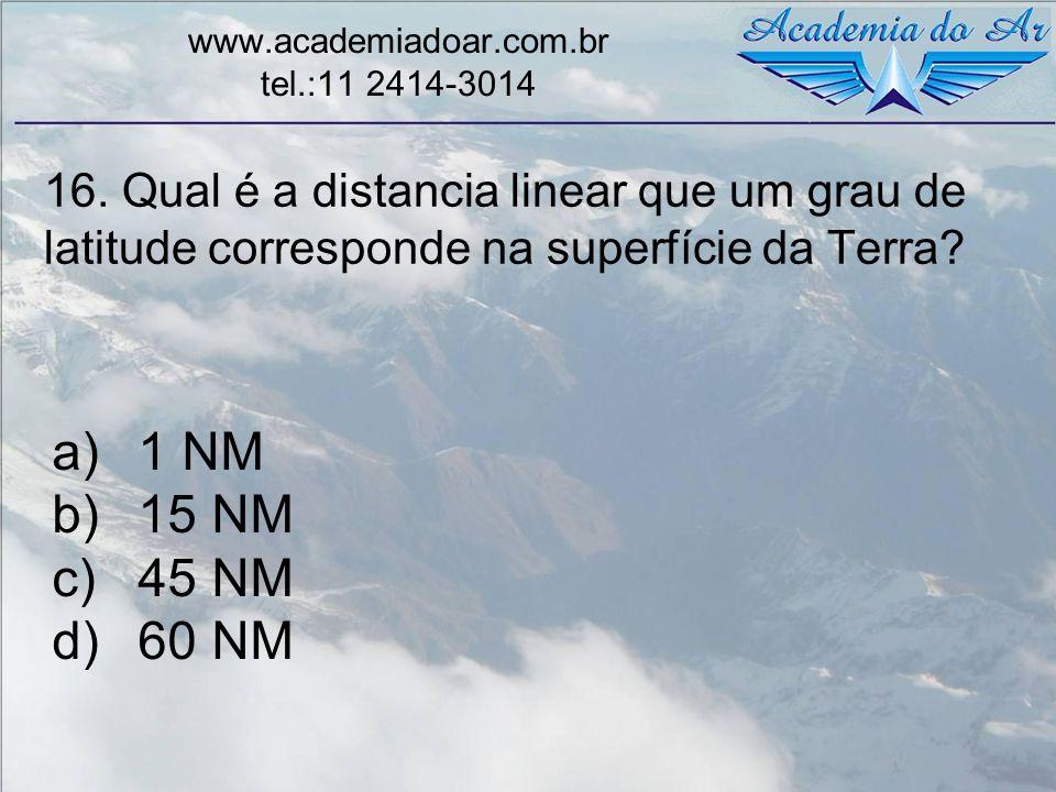16. Qual é a distancia linear que um grau de latitude corresponde na superfície da Terra? www.academiadoar.com.br tel.:11 2414-3014 a)1 NM b)15 NM c)4