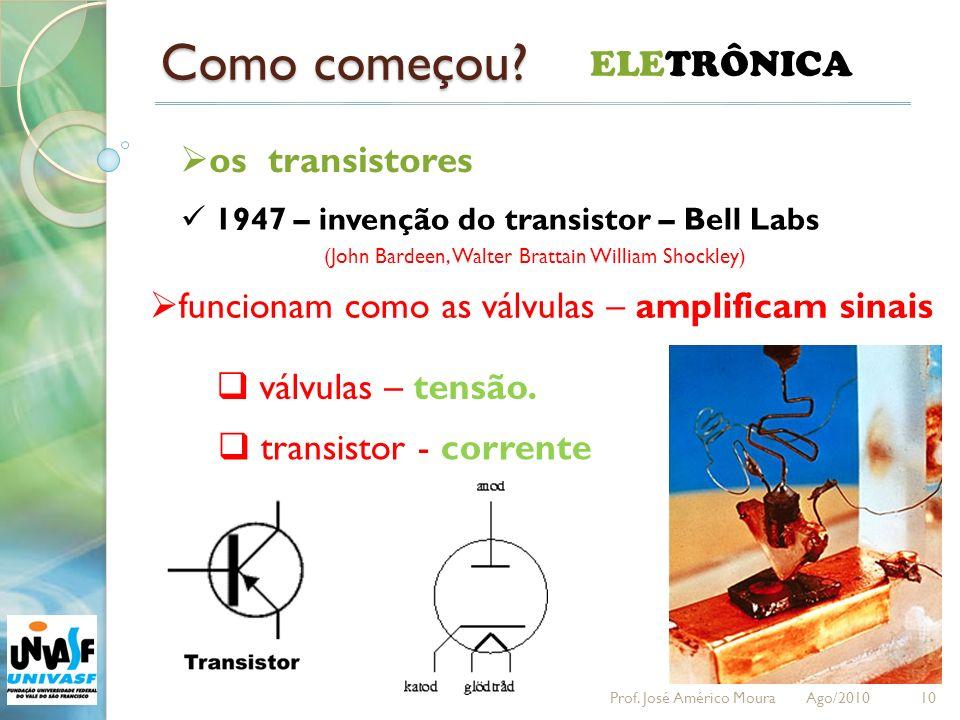 Como começou? 10 ELETRÔNICA os transistores 1947 – invenção do transistor – Bell Labs (John Bardeen, Walter Brattain William Shockley) funcionam como