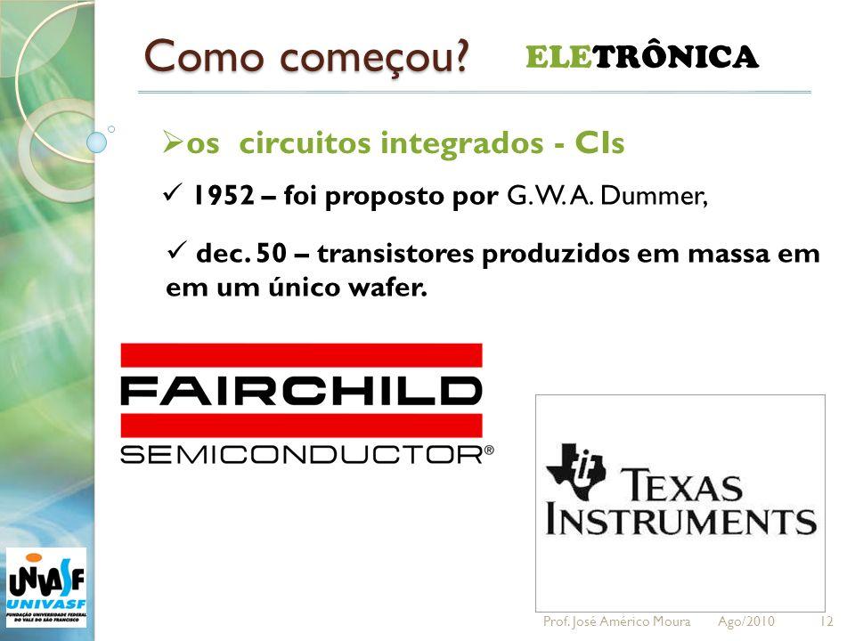 Como começou? 12 ELETRÔNICA os circuitos integrados - CIs 1952 – foi proposto por G. W. A. Dummer, dec. 50 – transistores produzidos em massa em em um