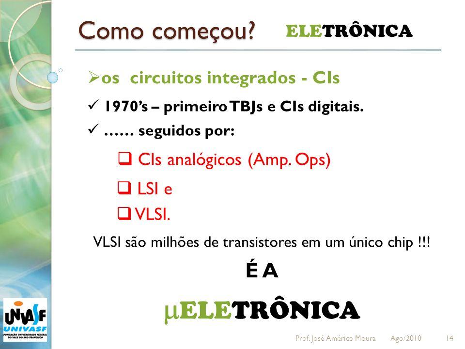 Como começou? 14 ELETRÔNICA os circuitos integrados - CIs 1970s – primeiro TBJs e CIs digitais. …… seguidos por: CIs analógicos (Amp. Ops) LSI e VLSI.