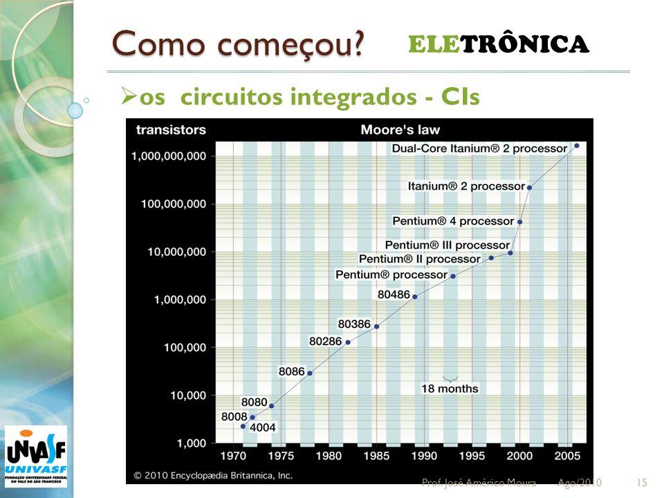 Como começou? 15 ELETRÔNICA os circuitos integrados - CIs Prof. José Américo Moura Ago/2010