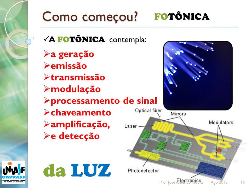 Como começou? 16 FOTÔNICA A FOTÔNICA contempla: a geração emissão transmissão modulação processamento de sinal chaveamento amplificação, e detecção da