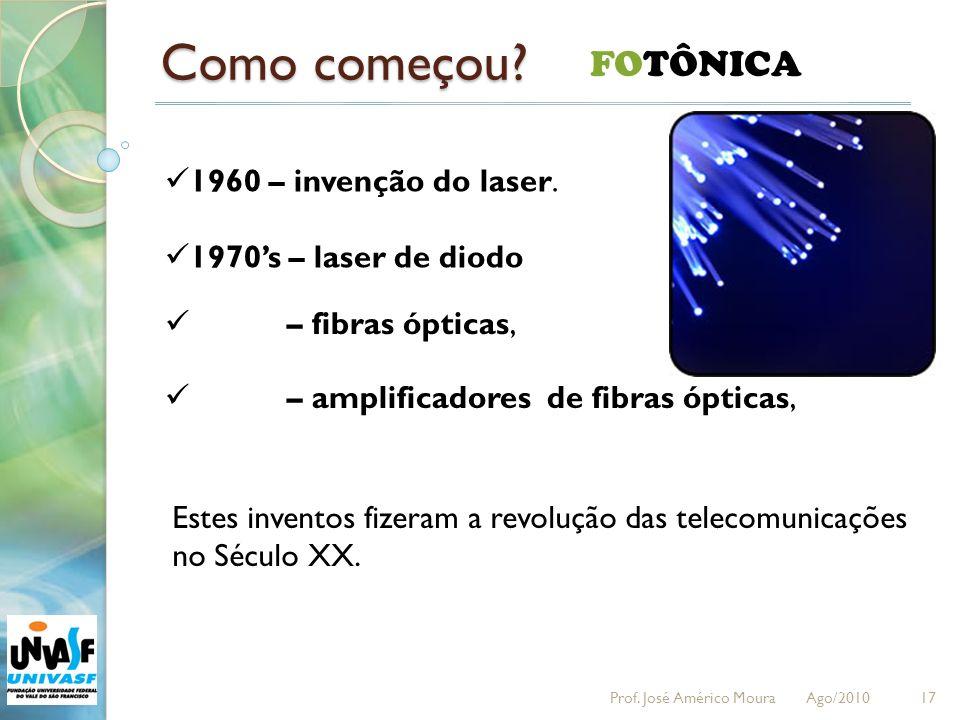 Como começou? 17 FOTÔNICA 1960 – invenção do laser. 1970s – laser de diodo – fibras ópticas, – amplificadores de fibras ópticas, Estes inventos fizera
