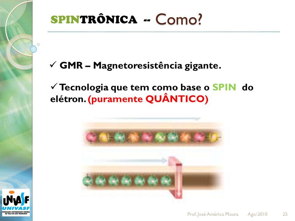 25 SPINTRÔNICA -- Como? GMR – Magnetoresistência gigante. Tecnologia que tem como base o SPIN do elétron. (puramente QUÂNTICO) Prof. José Américo Mour
