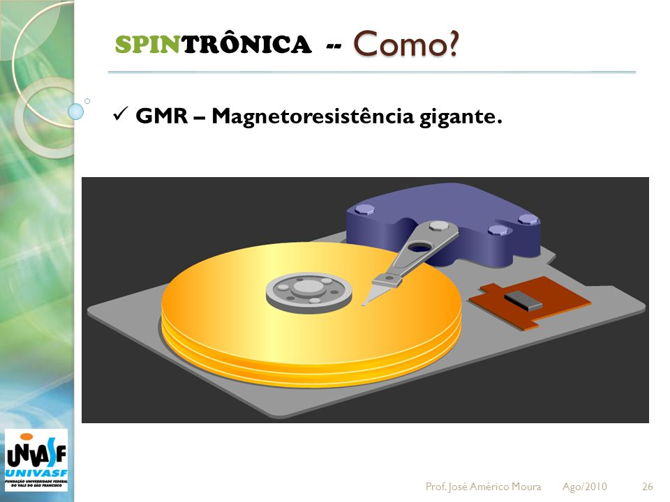 26 SPINTRÔNICA -- Como? GMR – Magnetoresistência gigante. Prof. José Américo Moura Ago/2010