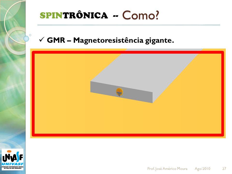 27 SPINTRÔNICA -- Como? GMR – Magnetoresistência gigante. Prof. José Américo Moura Ago/2010