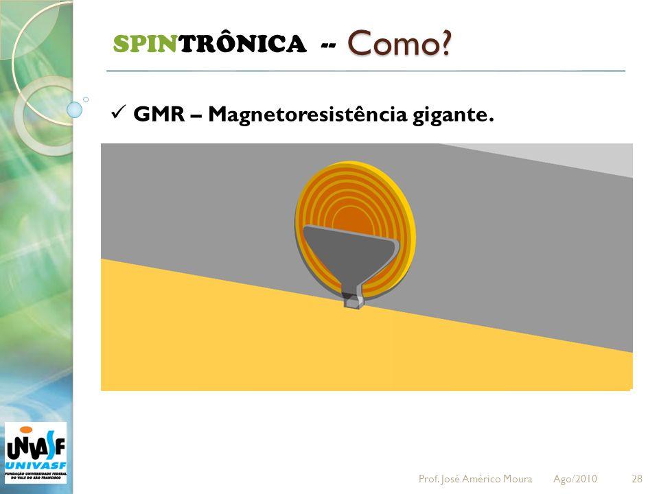 28 SPINTRÔNICA -- Como? GMR – Magnetoresistência gigante. Prof. José Américo Moura Ago/2010