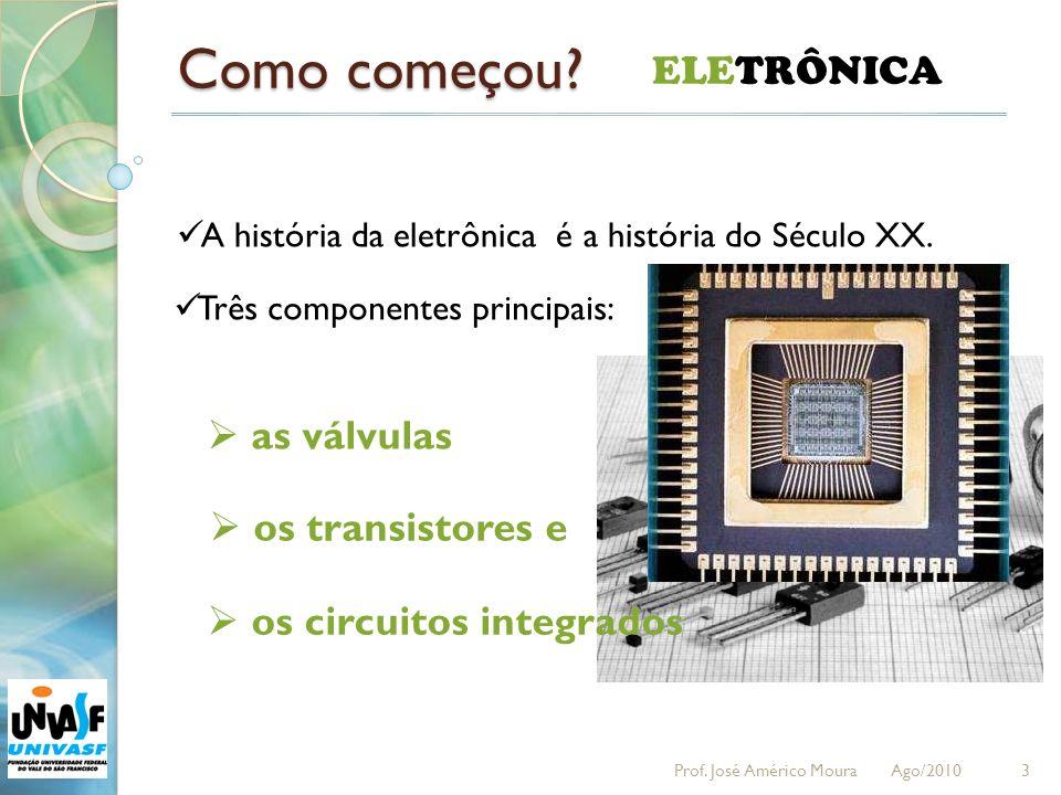 Como começou? 3 ELETRÔNICA A história da eletrônica é a história do Século XX. Três componentes principais: as válvulas os transistores e os circuitos
