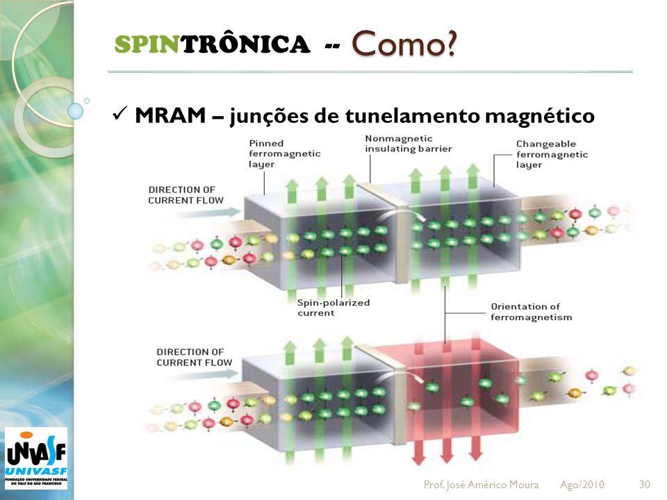 30 SPINTRÔNICA -- Como? MRAM – junções de tunelamento magnético Prof. José Américo Moura Ago/2010