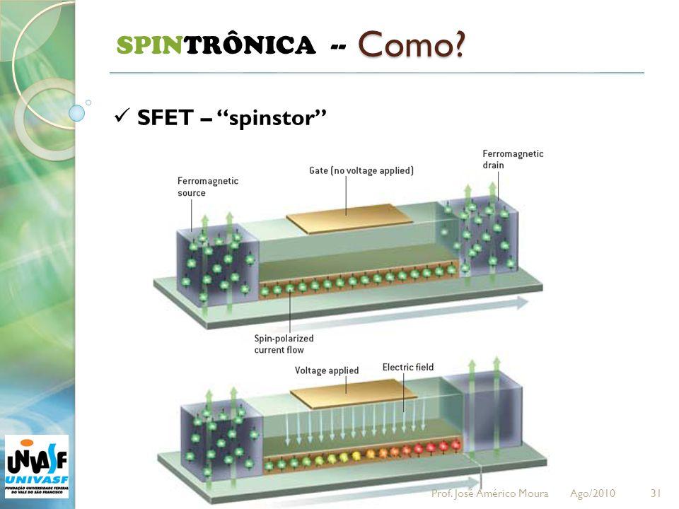 31 SPINTRÔNICA -- Como? SFET – spinstor Prof. José Américo Moura Ago/2010