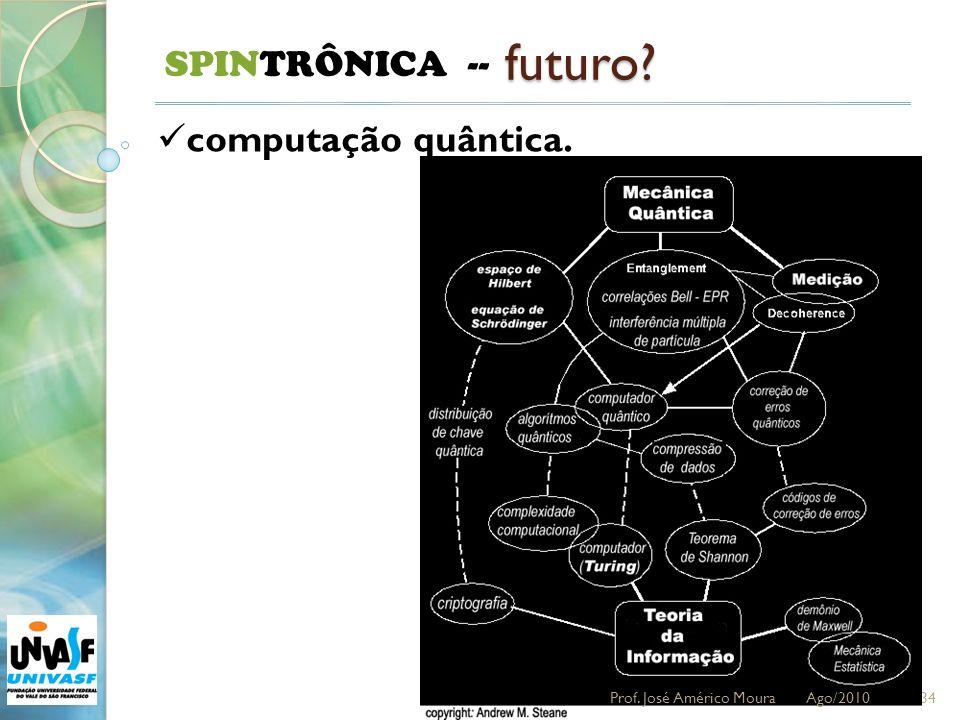 34 SPINTRÔNICA -- futuro? computação quântica. Prof. José Américo Moura Ago/2010