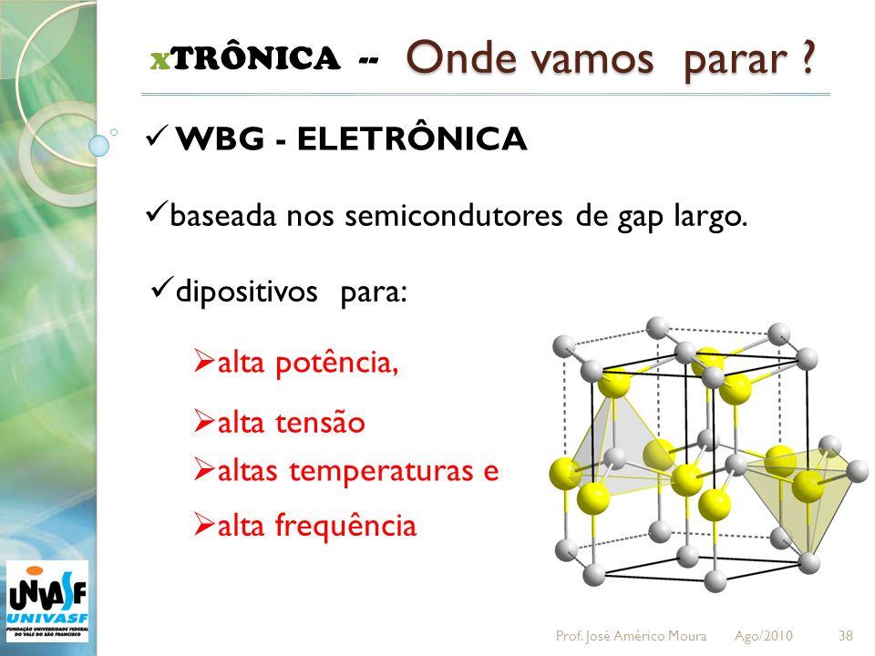 38 xTRÔNICA -- Onde vamos parar ? WBG - ELETRÔNICA baseada nos semicondutores de gap largo. dipositivos para: alta potência, alta tensão altas tempera