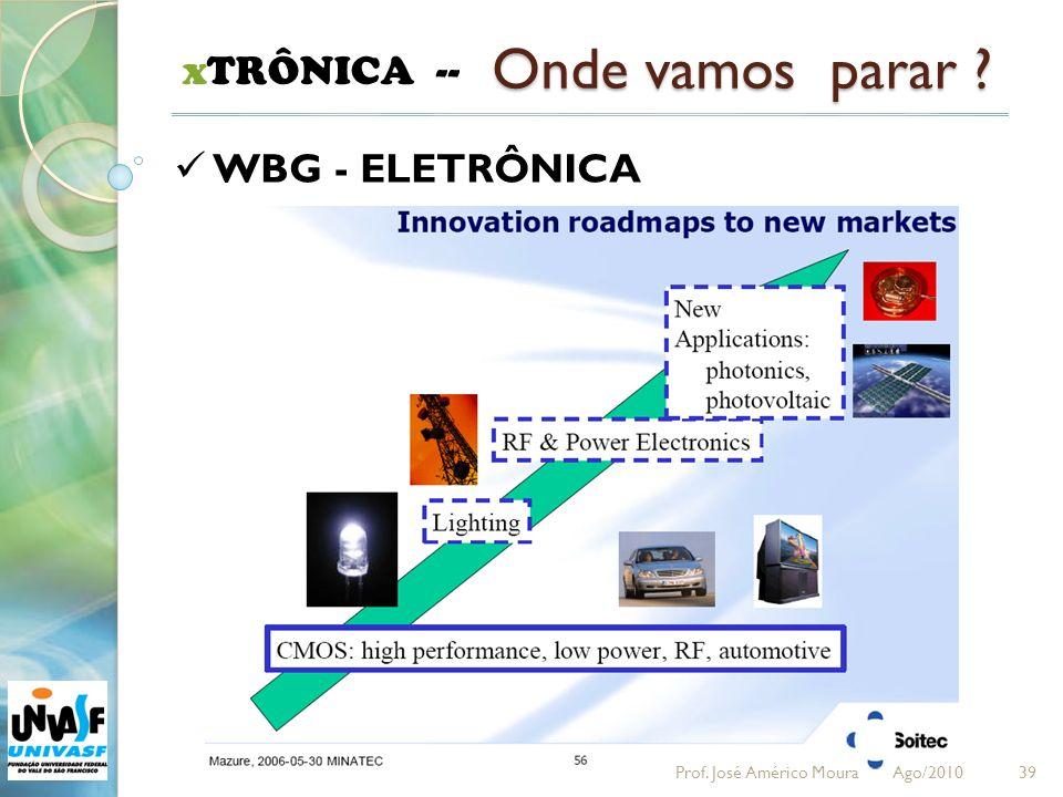 39 xTRÔNICA -- Onde vamos parar ? WBG - ELETRÔNICA Prof. José Américo Moura Ago/2010