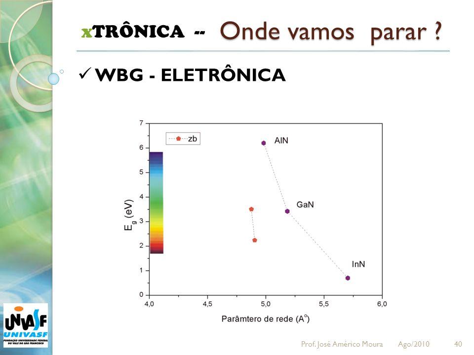 40 xTRÔNICA -- Onde vamos parar ? WBG - ELETRÔNICA Prof. José Américo Moura Ago/2010